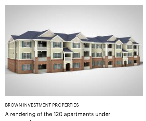 Brown Investment Properties rendering of the 120 apartments under construction